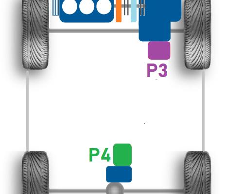 Banc de test moteur electric et hybridePosition P0_P4
